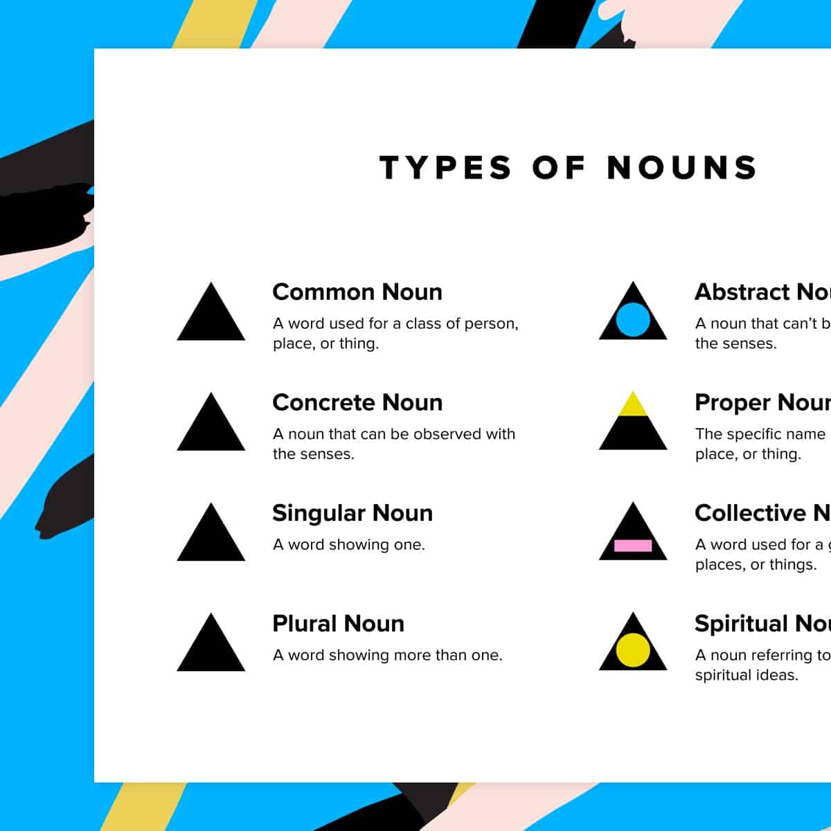 noun chart lead magnet design